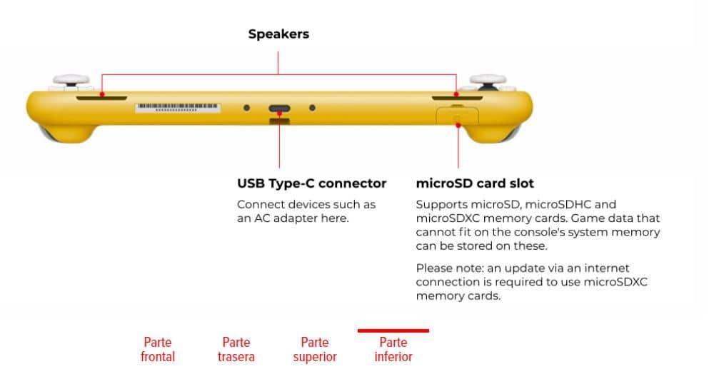 Especificações técnicas Nintendo Switch Lite Bottom